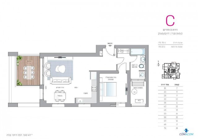 Projet neuf Appartement Bat yam